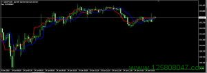 ForexOFFTrend4指标