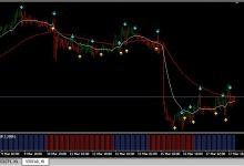 红绿k线交易系统-峰汇在线