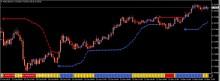 ISAKAS+II 交易系统-峰汇在线