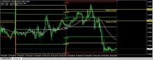 Holy 5 Trading System交易系统-峰汇在线