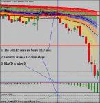 5分钟交易系统-趋势追随者(Trend Follower© )-峰汇在线