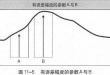 11.3 最优化矛盾-峰汇在线