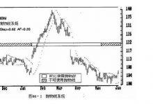 9.2 抛物线交易系统-峰汇在线
