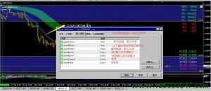峰谷外汇交易系统