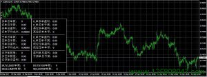 MT4当前货币对持仓统计指标