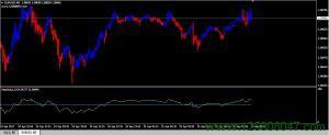 REDBULL manual Trading system