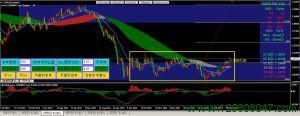 欧元美元行情分析