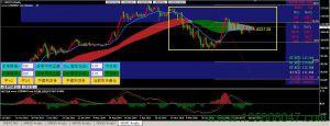 美元日元行情分析