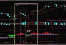 外汇投资和外汇交易中对资金博弈理论的运用-峰汇在线