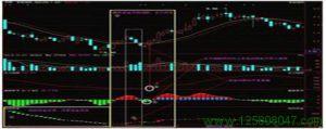 外汇投资和外汇交易中对资金博弈理论的运用
