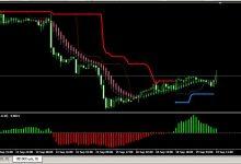forex SSG System 交易系统-峰汇在线