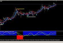 Forex Crocodile system 交易系统-峰汇在线