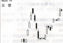9 酒田战法 61-70-峰汇在线