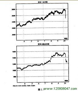 叙述当周股票、债券、商品、选择权以及其他交易工具的行情
