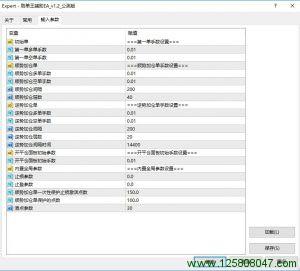刷单王辅助EA_v1.2参数设置