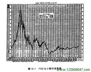 第19章 市场预测的经济原则-峰汇在线