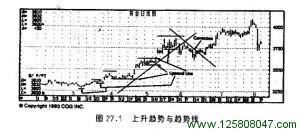 第27章 市场分析的技术性原则-峰汇在线