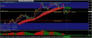英镑日元GBPJPY或将受阻于153.80-峰汇在线