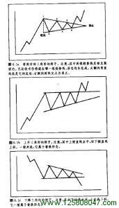 对称三角形图例