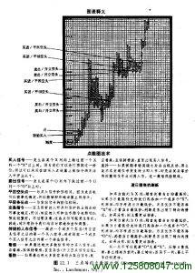 第十二章 三点转向和优化点数图-峰汇在线