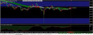 澳元兑美元(AUDUSD)日线图再次出现多头信号-峰汇在线
