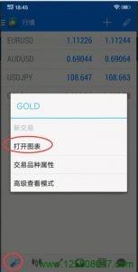 手机端mt4打开黄金图表