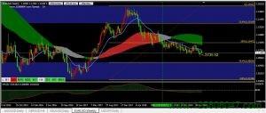 欧元兑美元(EURUSD)日内关注1.1153阻力-峰汇在线