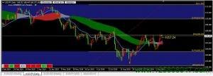 美元兑日元(USDJPY)短期关注108.41阻力位-峰汇在线