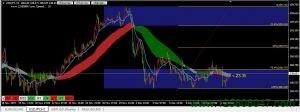 美元兑日元(USDJPY)短期或将持续低位震荡,关注108.90阻力位-峰汇在线