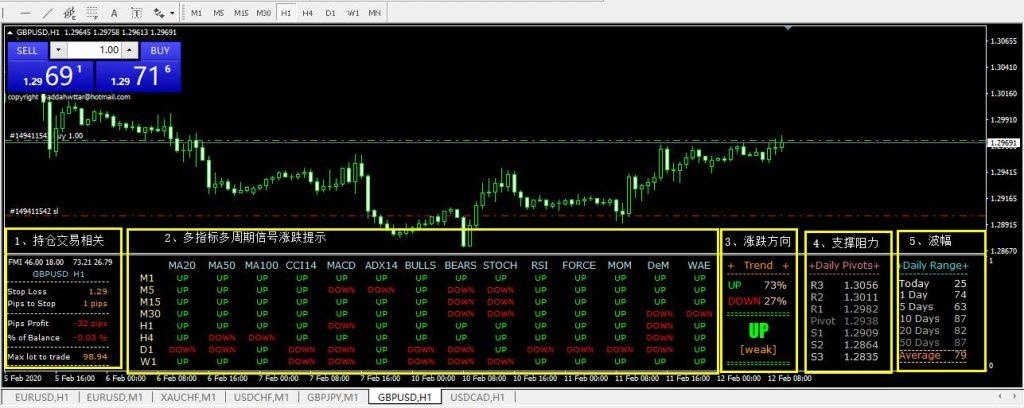 FerruFx_Multi_info分析系统整体界面