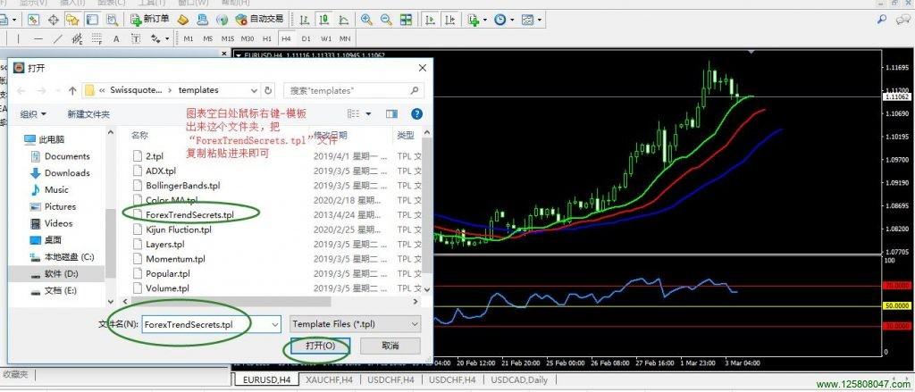 Forex Trend Secrets System 交易系统