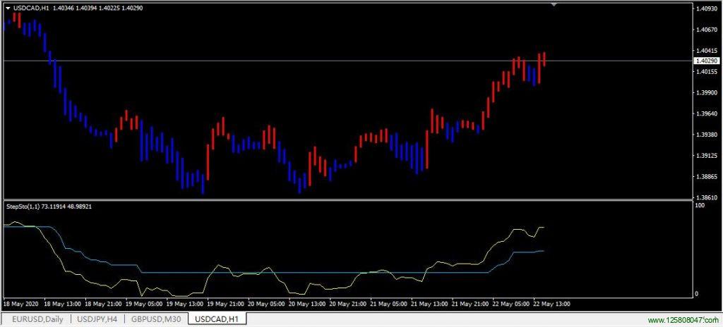 REDBULL manual Trading system 分析系统中文说明-峰汇在线