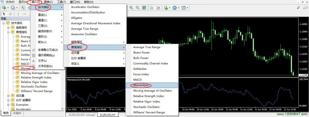 Momentum(动量指标)基本用法-峰汇在线