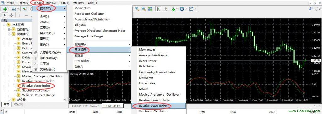 Relative Vigor Index(相对能量指数指标)基本用法-峰汇在线