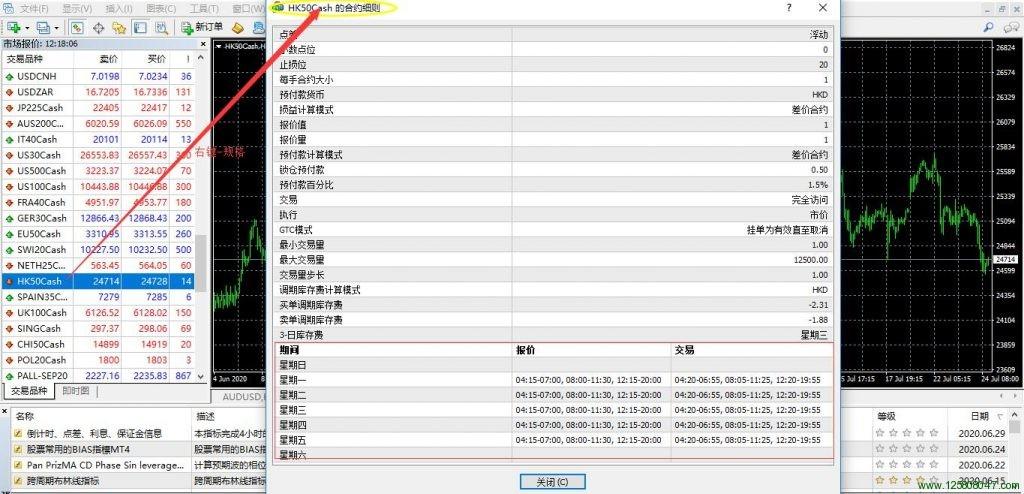 HK50在MT4上面的交易时间
