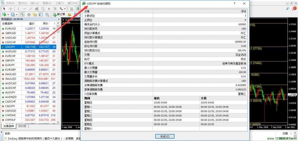 美元兑日元(USDJPY)的合约细则解读-峰汇在线