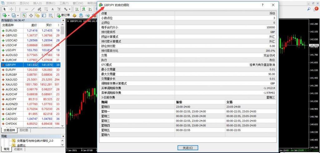 英镑兑日元(GBPJPY)的合约细则解读-峰汇在线