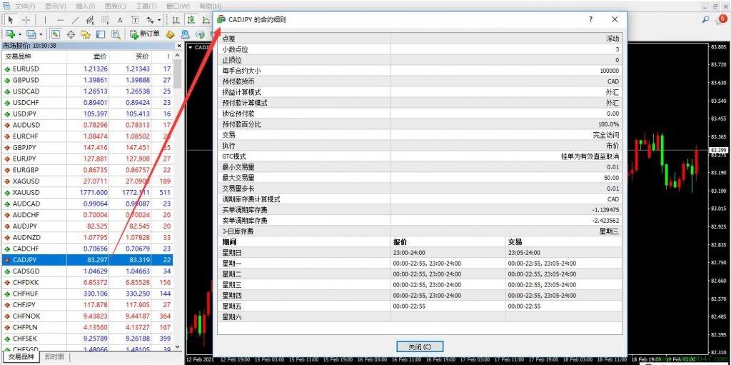 加元兑日元(CADJPY)的合约细则解读-峰汇在线