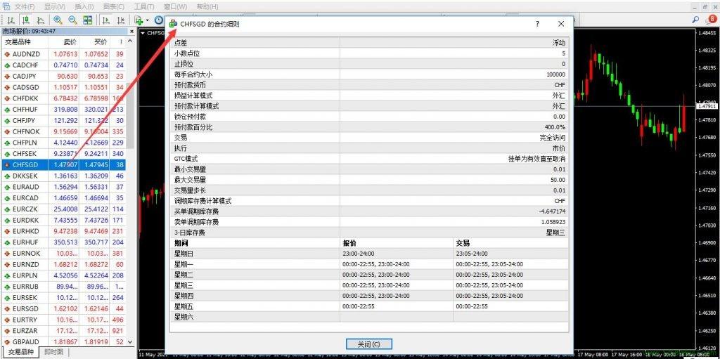 瑞郎兑新加坡新元CHFSGD的合约细则